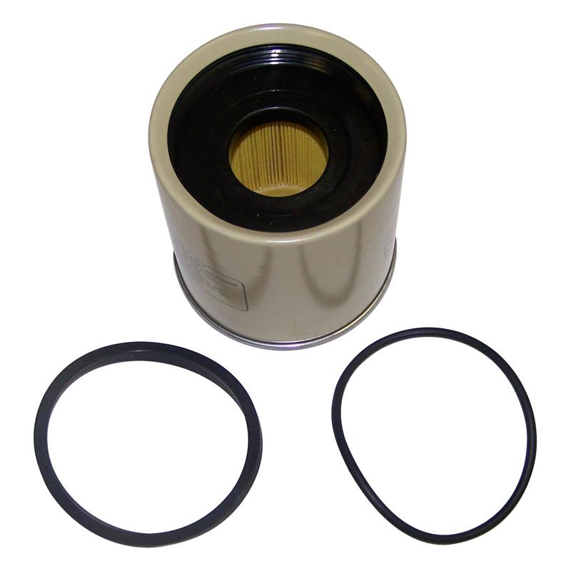 Kit de filtros
