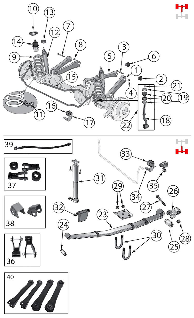 Diagrama Suspension Jeep Xj Cherokee 1984  2001