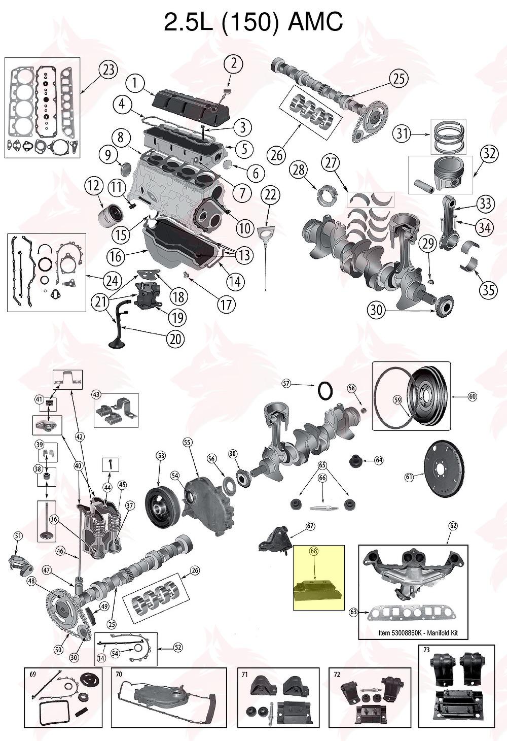 Getriebegummi Getriebelager Jeep Wrangler TJ 1997//2006